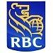 RBC Economic Research Team