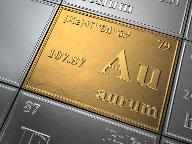 gold-price-news-and-forecast-xau-usd-climbs-to-three-week-tops-above-1745-ahead-of-powell