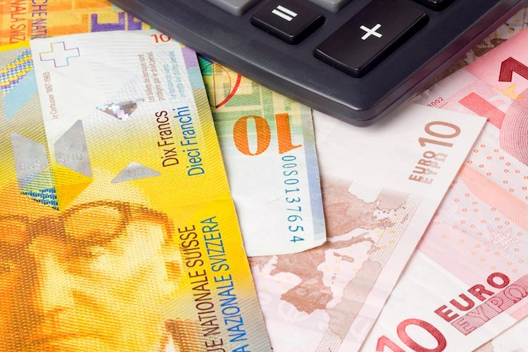 EUR/CHF Price Analysis: Golden cross on the daily chart - FXStreet