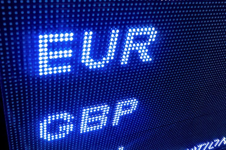 EUR/GBP trades with modest losses, just above mid-0.8700s