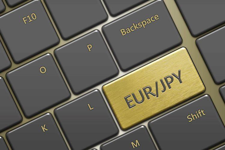 EUR/JPY perking up again, looking to 128.00 resistance