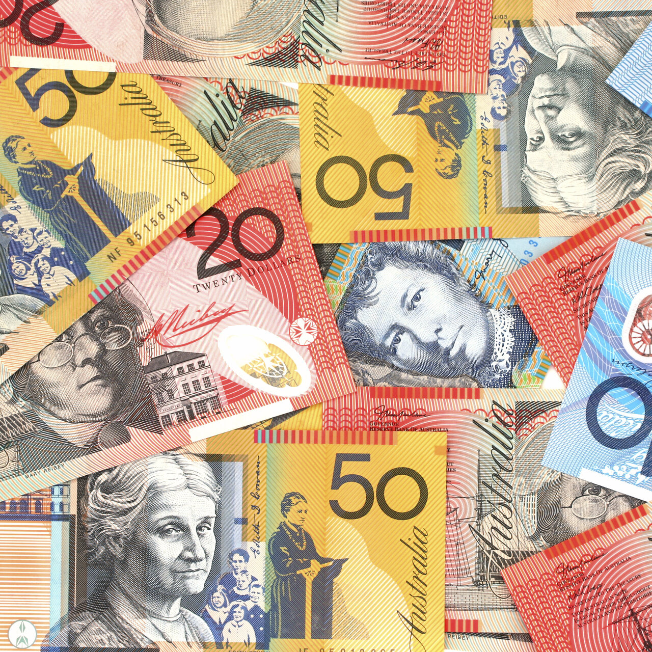 Aud Usd Forecast What S A Commodity