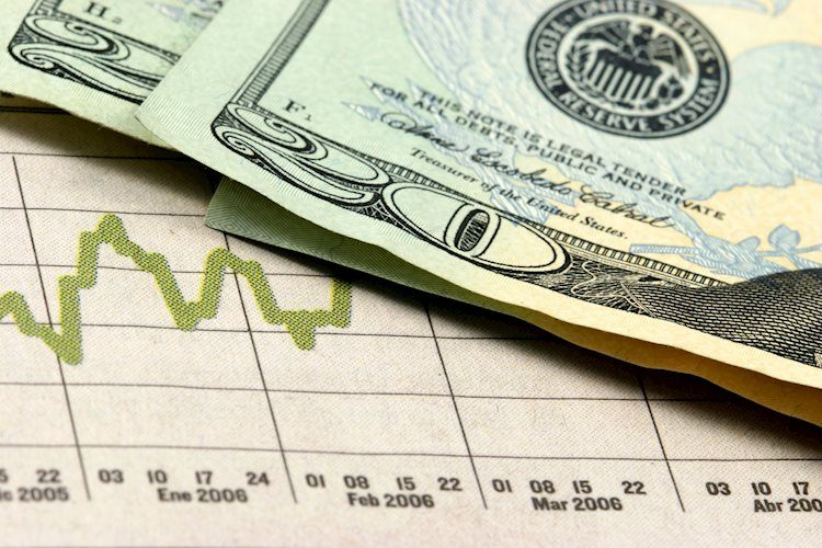 US Dollar Index looks consolidative around 91.00 ahead of ISM