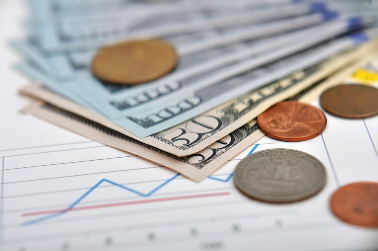 Forex Today: Fears cooled but remain in the background – FXStreet