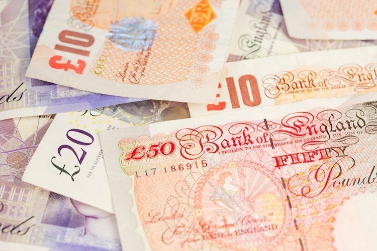 GBP/USD Outlook: Upside seems capped ahead of Scottish elections/BoE on Thursday