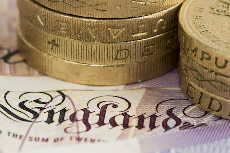 GBP/USD tests 1.3901 resistance as markets react to Fed Powell presser, USD offered