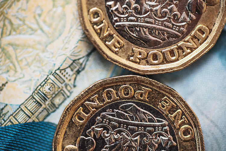 GBP/USD Forecast: Bulls may aim for a test of 1.4000