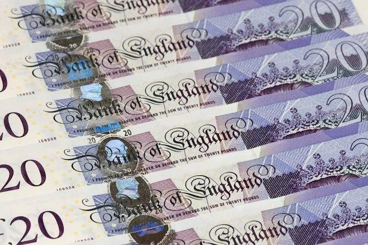 GBP and Scottish elections: Little imminent risk ahead