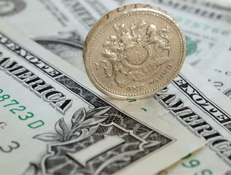 gbp-usd-refreshes-session-lows-around-1-4130-region-amid-notable-usd-strength