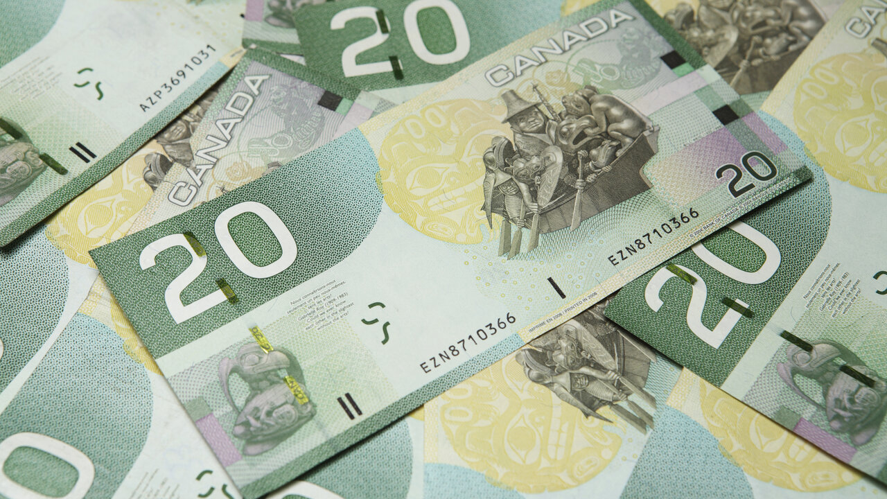 Usd Cad Price Forecast 2020 Canada And