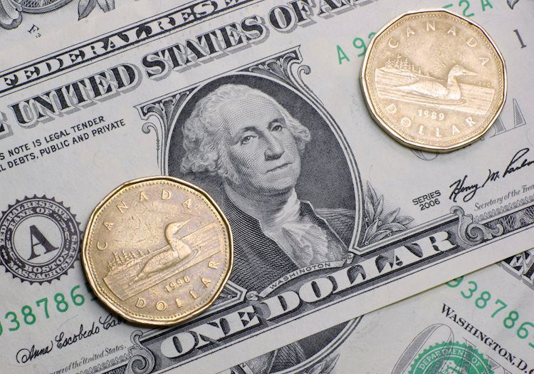 USD/CAD pares early losses, turns flat near 1.2740