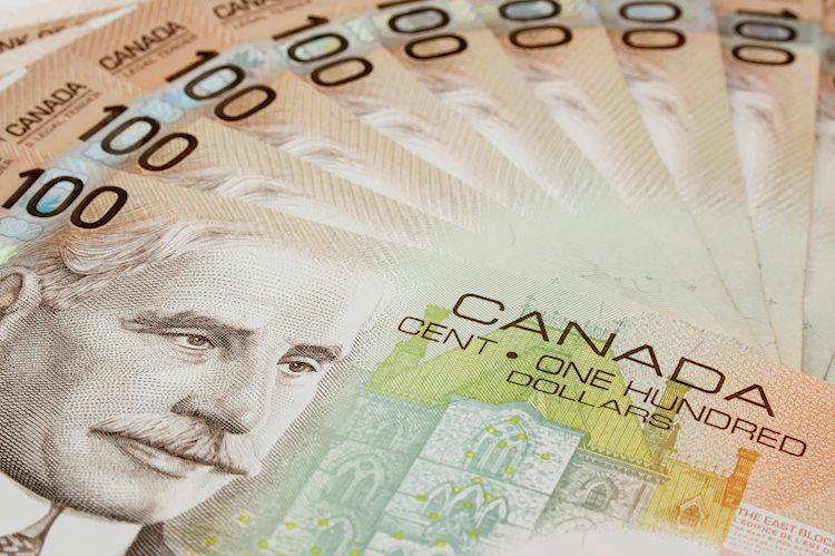 USD/CAD rises toward 1.2750 after US and Canadian data, before FOMC minutes