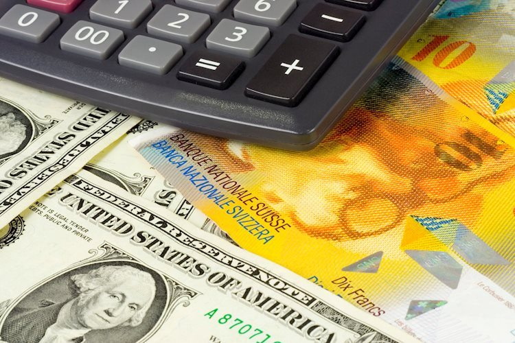 USD/CHF fails to hold above 0.9000, edges lower toward 0.8950