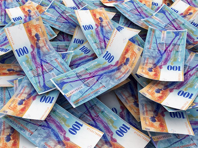 USD/CHF to attract upside interest once above 0.9136 – Commerzbank