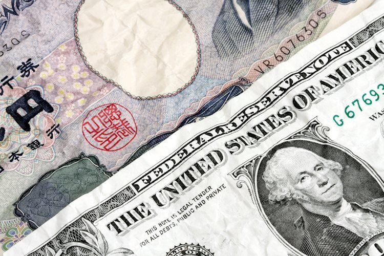 USD/JPY jumps to 105.50 on higher US yields and stronger dollar