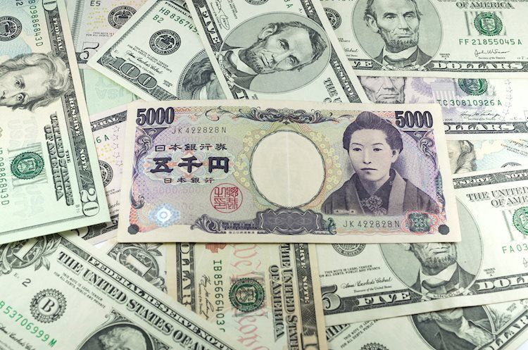 USD/JPY extends the upside in firmly bullish technicals