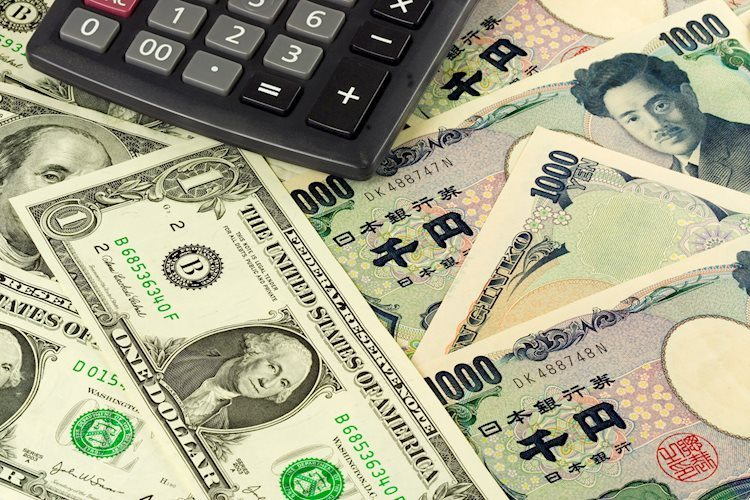 Interest rates move to the dollar's advantage