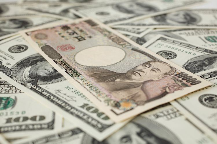 USD/JPY clings to gains above mid-105.00s, sustained move beyond 200-DMA awaited