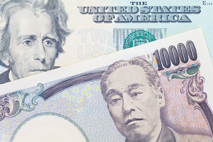 USDJPY firm in Asia open as Hong Kong election results support risk appetite