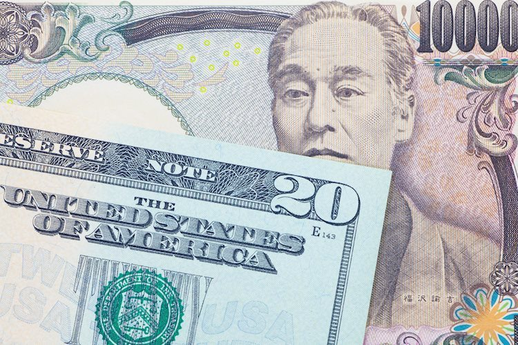 USD/JPY trades with modest losses, holds steady above mid-104.00s