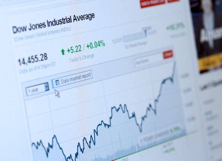 Rebounds ahead of next week's quarterly earnings report