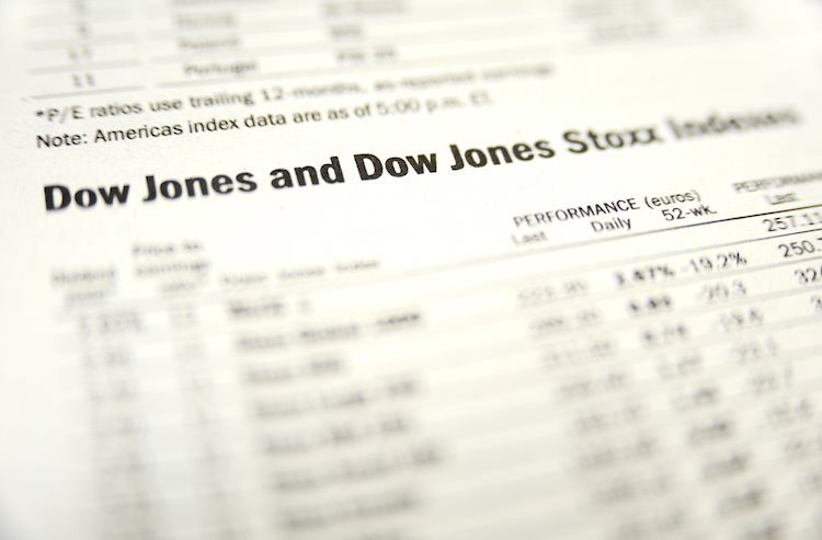 Dow advanced 332.26 points or 1.08% to 31,055.86