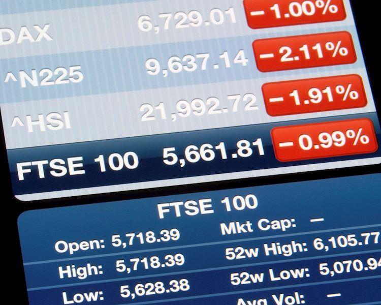 FTSE100 slips back after a choppy week