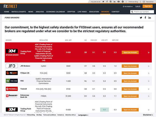 FXStreet broker listing page