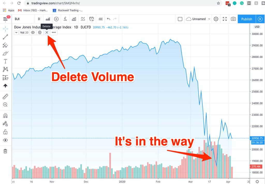 47+ Cara Pakai Tradingview mudah