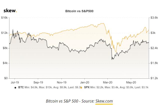 ethereum bitcoin capitalizzazione di mercato bitcoin esempio indirizzo raccoglitore
