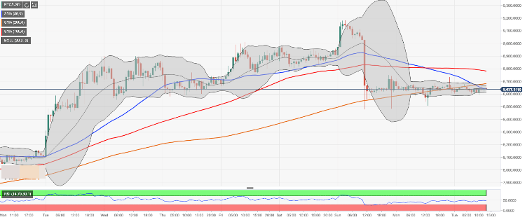 cryptocurrency market volatility in 1hr