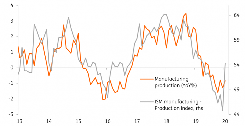ism manufacturing vs production