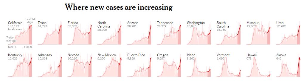 Grafik kasus virus corona di AS