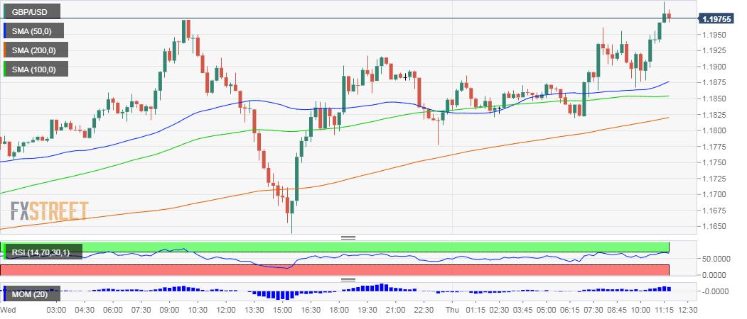 GBP USD 26 Maret 2020 BoE