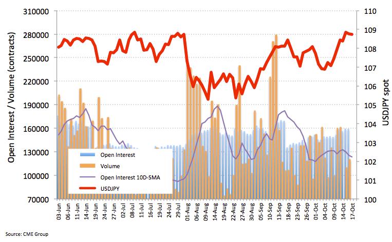日元期貨:下行動能或減弱
