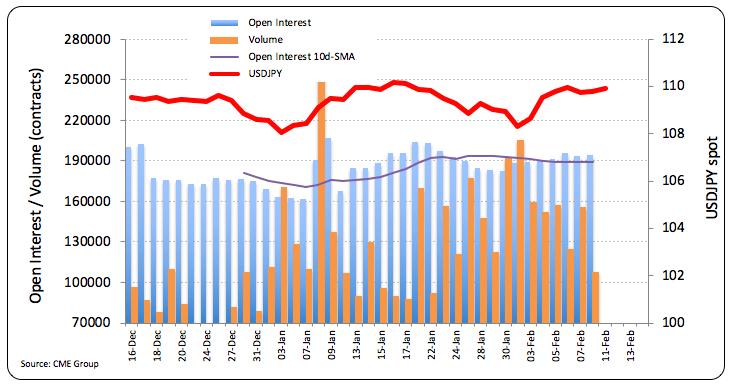 日元期貨:仍有進一步下跌空間