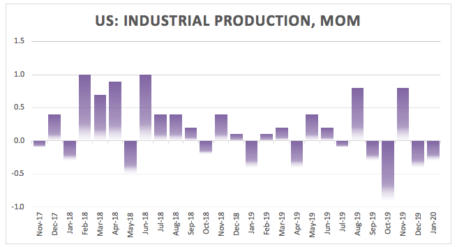produksi industri