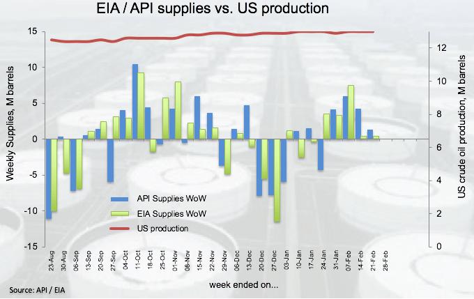 西德克萨斯中质原油价格跌至47.00美元的一年多新低|外汇交易教程