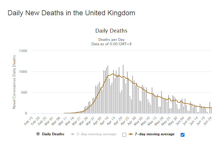 muertes uk