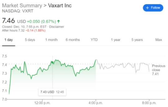 VRXT stock price chart