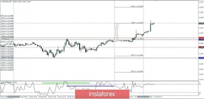 Strategi Scalping dalam Trading Forex