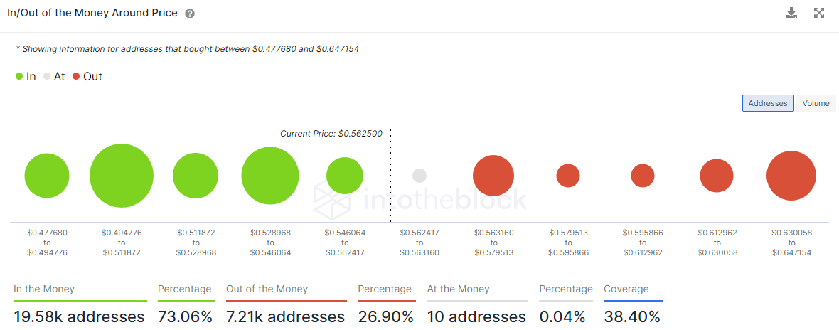 CHZ IOMAP data