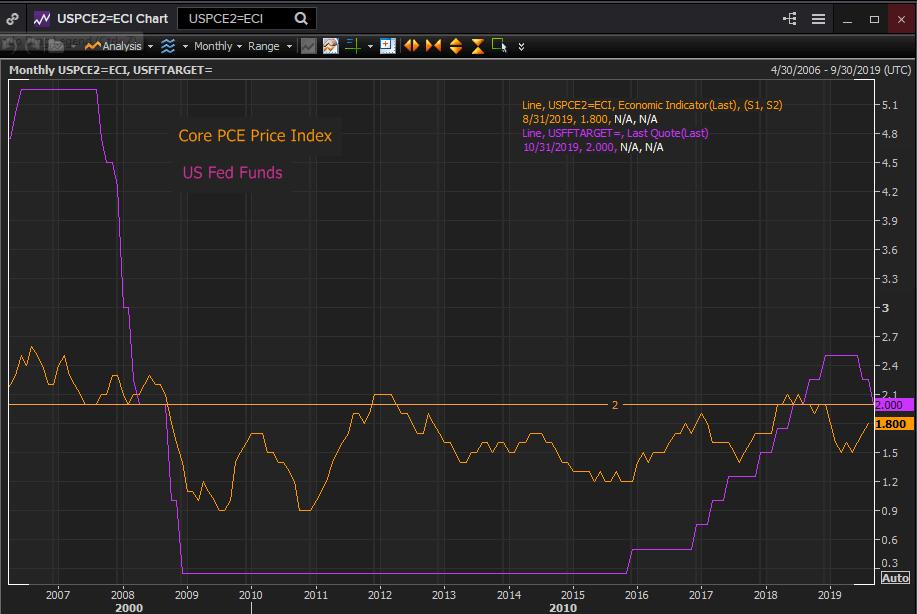 inflacion-tasas