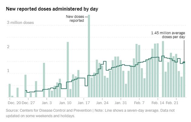 vacunacion usa
