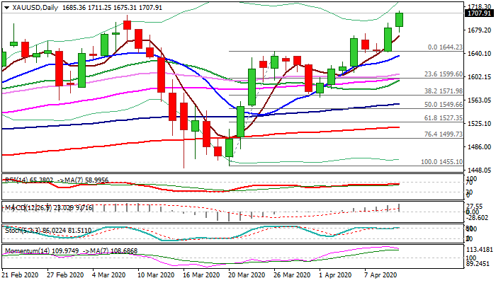 Gold Price News And Forecast Xau Usd