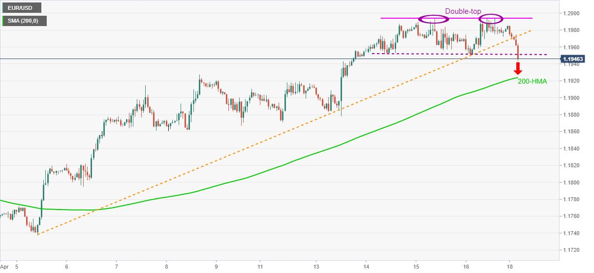 EUR_USD_19042021_2.png