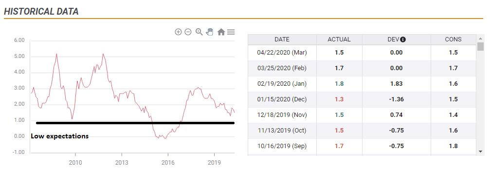 inflacion uk
