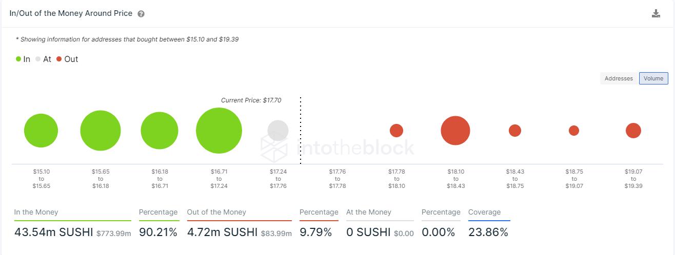 sushi price