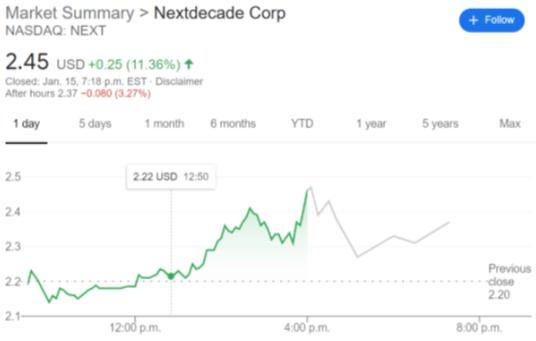 NEXT stock price chart