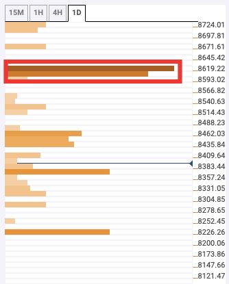 Cryptocurrencies price prediction: Bitcoin, Litecoin & Ethereum Classic